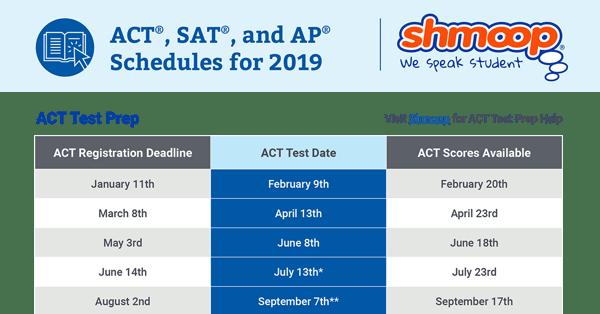 ACT SAT AP Schedule 2019