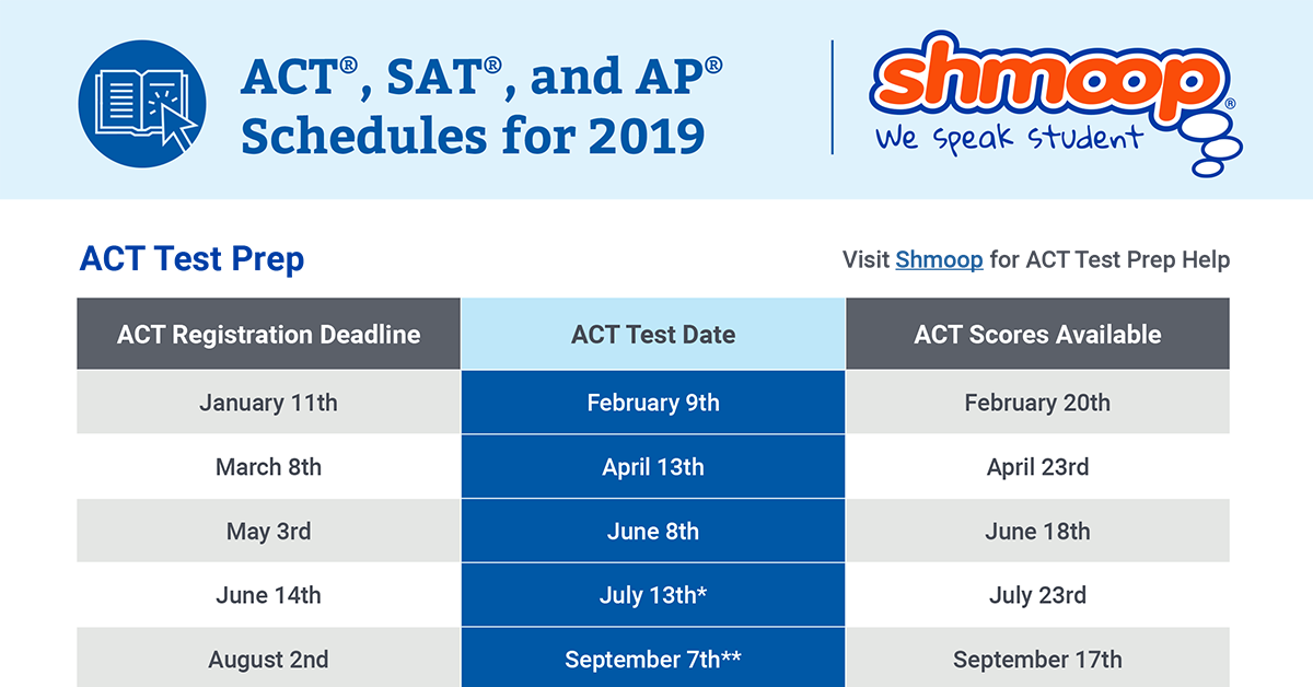 2019 ACT, SAT, and AP Test Schedule