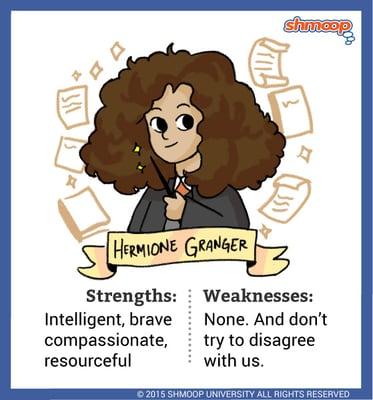 hermione grander character